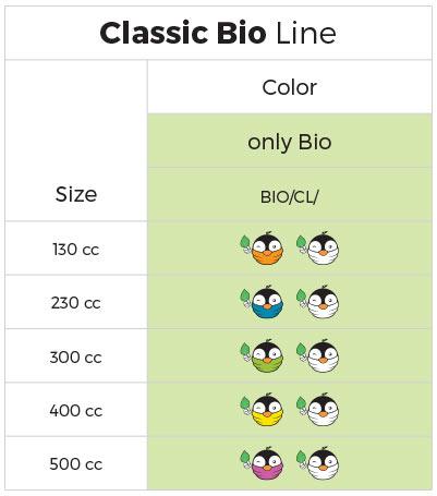 en-tabella-linea-bio-classica