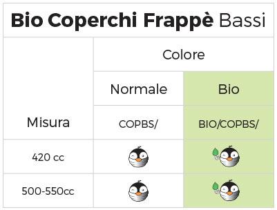 it-tabella-linea-coperchi-frappe-bassi