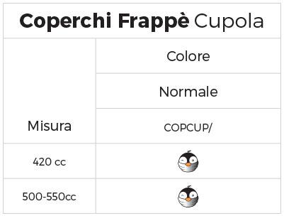 it-tabella-linea-coperchi-frappe-cupola